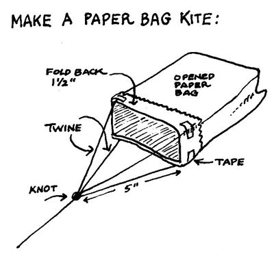 How To Make Kite With Paper - make paper bag kite craft scouting kites