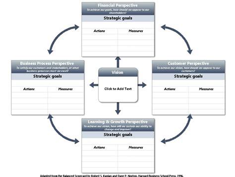 Free Strategic Plan Template Sanjonmotel Free Qsehra Plan Document Template