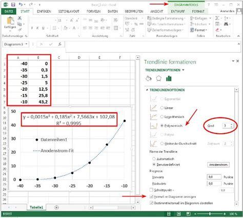 diagramm erstellen excel 2010 zwei y achsen r 246 hrenkennlinien mit excel berechnen und darstellen