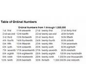 Table Of Ordinal Numbers