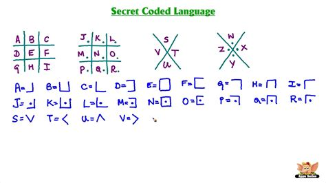 How To Make A Secret Diary Out Of Paper - learn a secret coded language