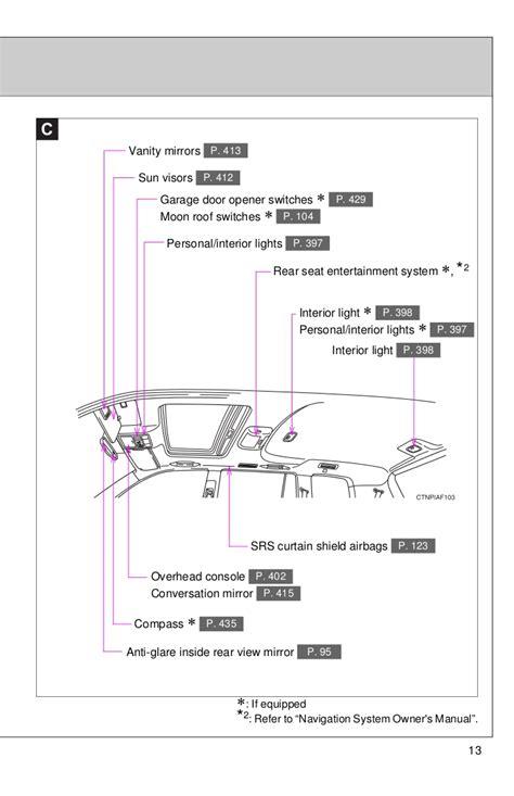 service manuals schematics 2003 toyota 4runner seat position control 2012 toyota highlander index