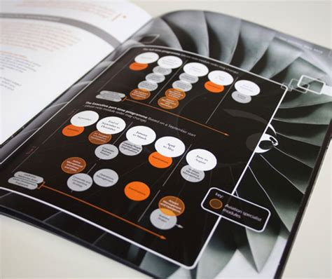 Brunel Mba Course by Jon Wade Designer 44 0 79 123 02 789