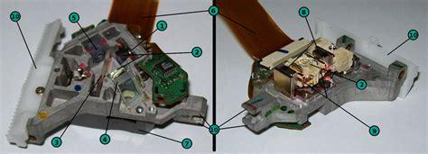 el lector compactos anagrama ensamble de hardware y software compac disc