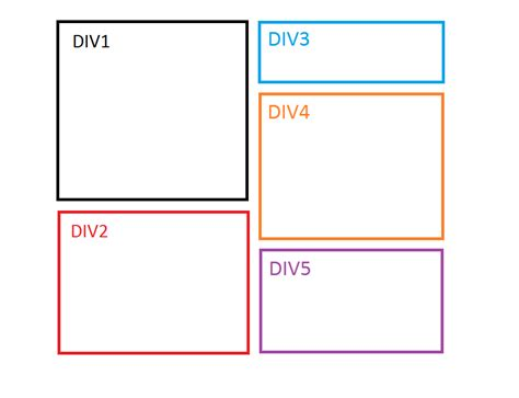 div based layout servicenow css create layout html with different div with different