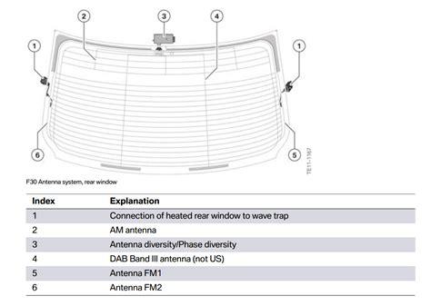 diy e60 nbt retrofit diversity antenna bimmerfest