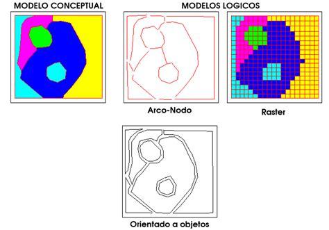 imagenes vectoriales formatos contents of 2 modelos l 243 gicos formato raster y vectorial