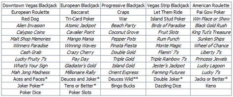 casino table list the list