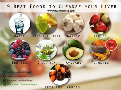 What To Eat To Detox Your Liver by Best Food For Your Liver Food