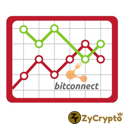 bitconnect price prediction forecast bitconnect might crash in may 2018 zycrypto