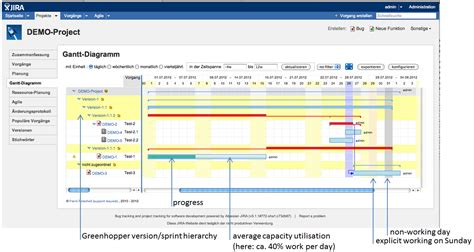 confluence templates exles marketplace monday gantt chart plugin for jira by frank