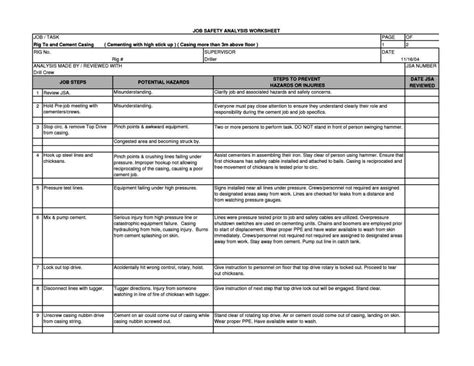 hazard assessment template hazard analysis form template sletemplatess