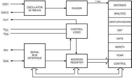 2008 mini cooper radio wiring diagram 2008 wiring