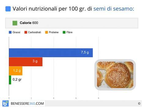 olio di semi di lino uso alimentare best olio di lino prezzo images orna info orna info