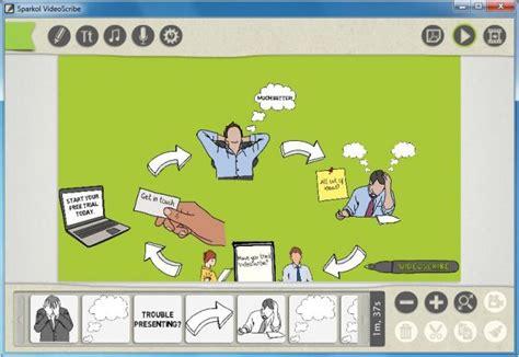 membuat video tangan menulis membuat animasi tangan menulis blogger pemula
