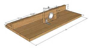free woodworking plans www randallprice com