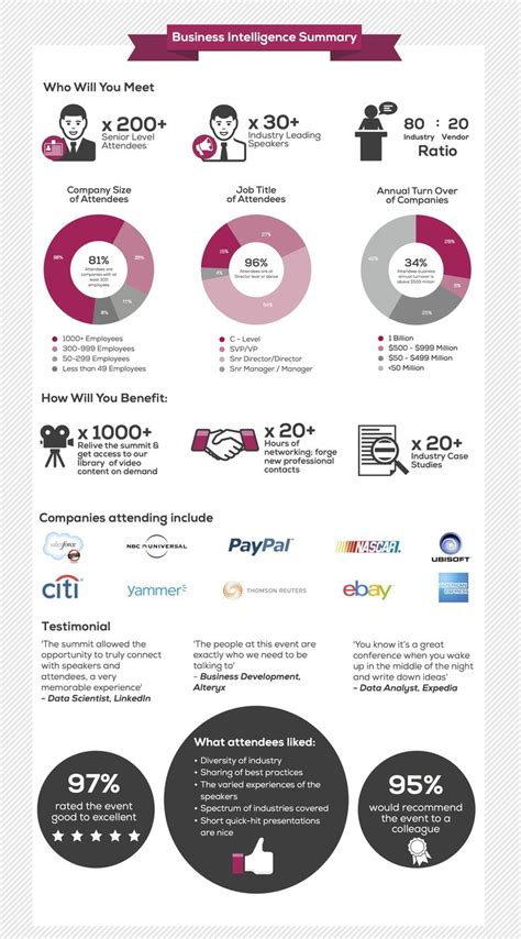 17 Best Images About Executive Summary Infographics On Pinterest Exles Template And Executive Summary Design Template