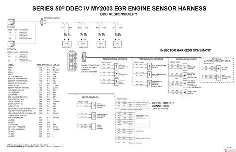 detroit sel series 60 engine diagram detroit free engine