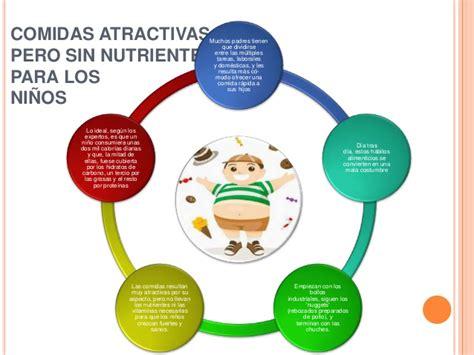 obesidad imagenes fuertes la obesidad infantil