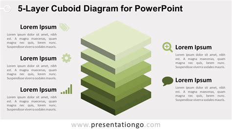 layer diagram 5 layer cuboid diagram for powerpoint presentationgo