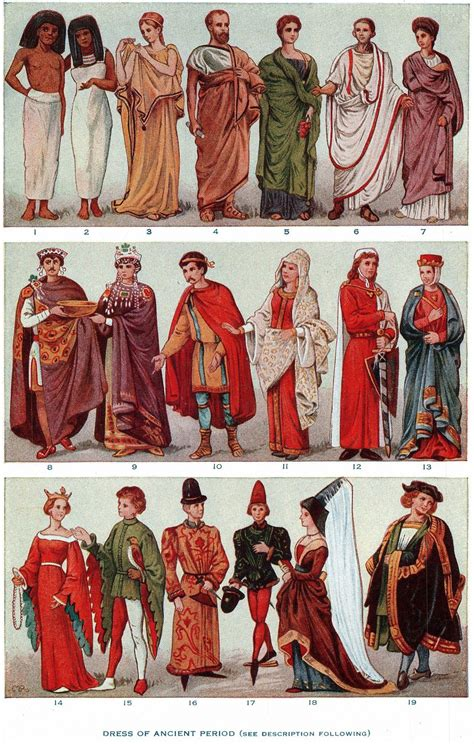 the first collection of clothing wikipedia