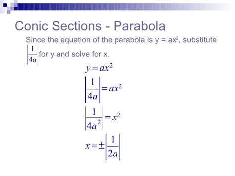 conic sections parabola equation parabola