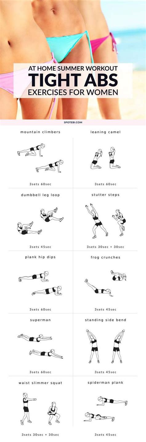 best workouts 41 best workouts for a tight tummy the goddess
