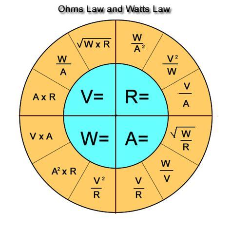 ohm s formula opinions on ohms
