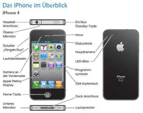 iphone 3gs reset knopf das iphone wiki das wichtigste was ihr 252 ber iphone und
