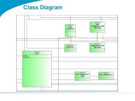 togaf 9 1 templates togaf 9 template class diagram
