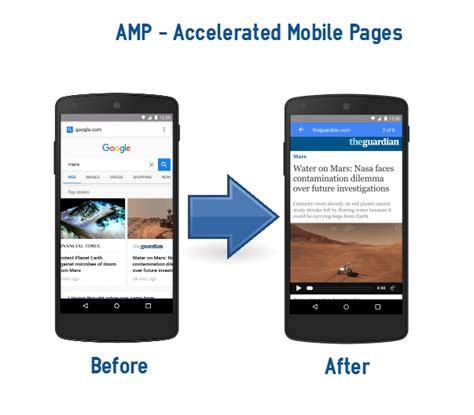 mobile pages what are the pros and cons of using or accelerated