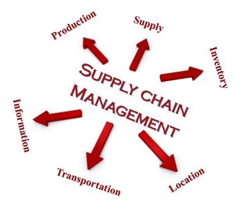 Sle Resume Independent Consultant by Uva Supply Chain Management Best Chain 2018