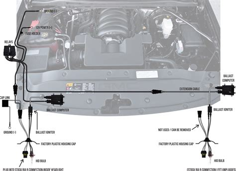 9005 headlight connector wiring diagram h6024 headlight