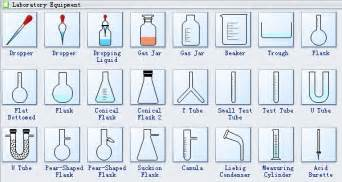 Science lab equipment list chemistry equipments science lab equipment