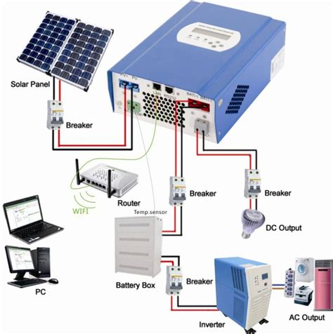 Mppt Solar Charged Controller Scc Makeskyblue 40a 12v 24v 36v 48v 12v 24v 48v solar battery mppt charger controller 40a 50a 60a