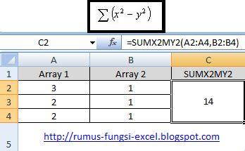 cara menghitung uji normalitas excel cara menghitung kuadrat di excel rumus fungsi excel