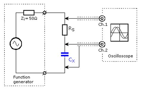 how to measure voltage of a capacitor measuring capacitance electronic measurements