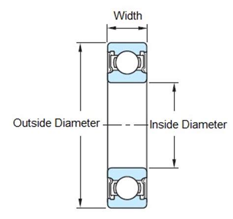 Bearing 6302 Rmx Ibk 10 25x42x13mm 6302rmx deflection idler pulley bearing compatible toyota 16604 310330 ebay