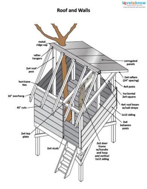 tree house roof designs treehouse roof ideas 3 wonderful tree house ideas for kids 10