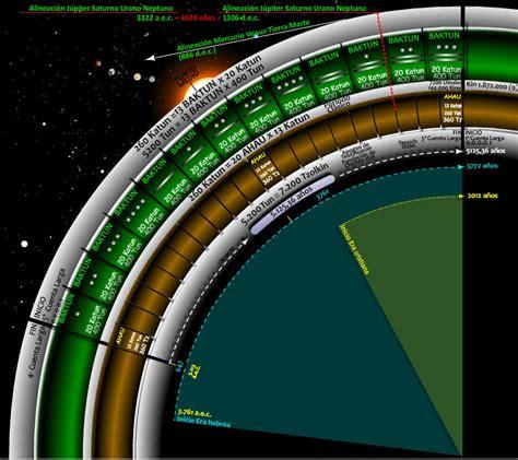 Calendario Cuenta Larga 2012 El Dispensador Aquella Cuenta Larga