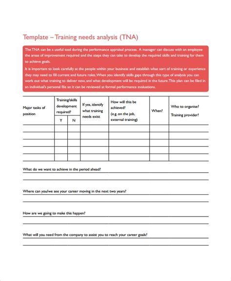 13 Training Needs Analysis Templates Pdf Doc Free Premium Templates Needs Analysis Template