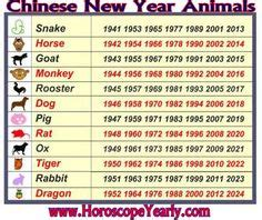 new year animals every year new year animals meaning royalty free stock