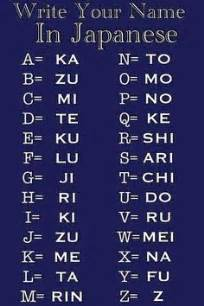 japanese alphabet it all