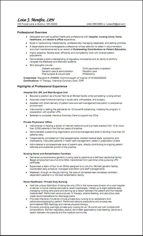 school nurse resume professional development goals for
