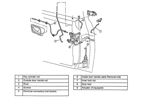manual repair autos 1995 mazda mpv spare parts catalogs mazda mpv door diagram mazda auto parts catalog and diagram