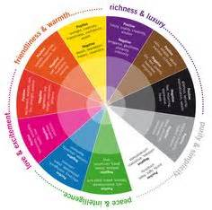 color feelings chart tai chi on pinterest how to work out human mind and