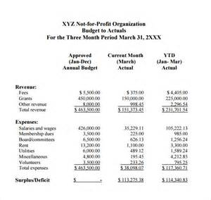Non Profit Operating Budget Template Sample Non Profit Budget Template 6 Free Document