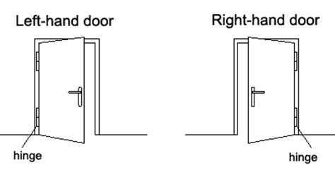 left or right swing door electric strikes reverse action versions right door r3