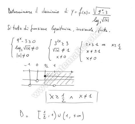equazioni parametriche casi esercizio 21 dominio di funzione logaritmica fratta con