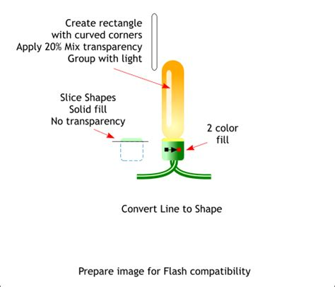 How To Make Lights Flash by Xara Xone Workbook Page 4